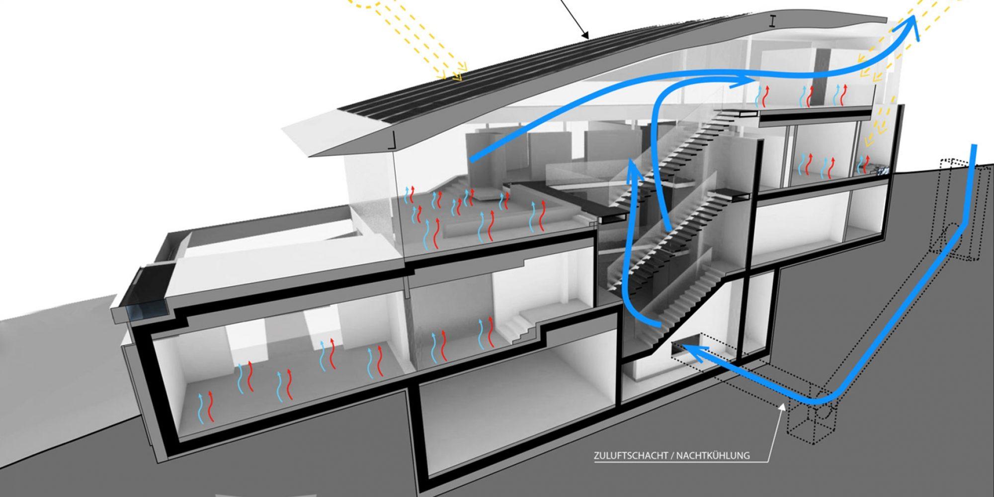 11 Haus P Najjar Studios Architects Vienna Austria Beirut Lebanon (1) copy